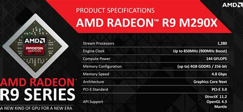 Entire AMD Radeon R9 M200, R7 M200 and R5 M200 Mobility