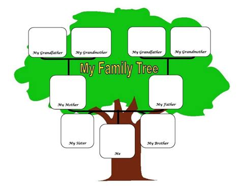 Family Tree Images | Template Business